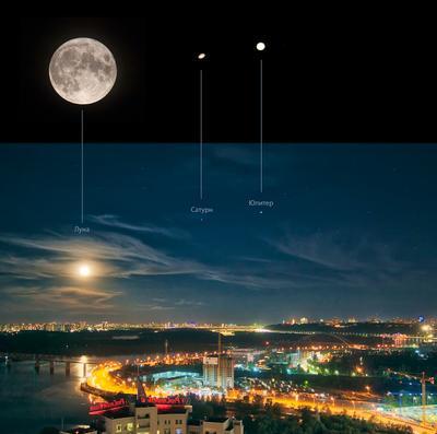 Вечерний Киев_2 ночной пейзаж ночное небо Киев город звездное звезды Луна Юпитер Сатурн